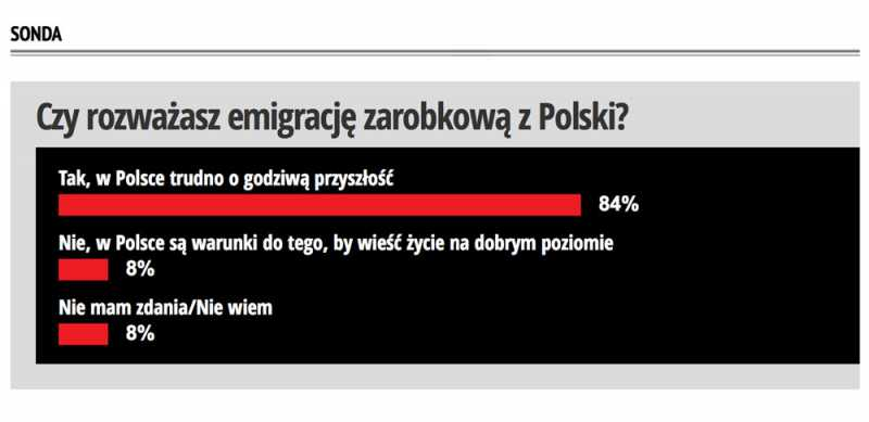 Newsweek_survey_sonda.jpg